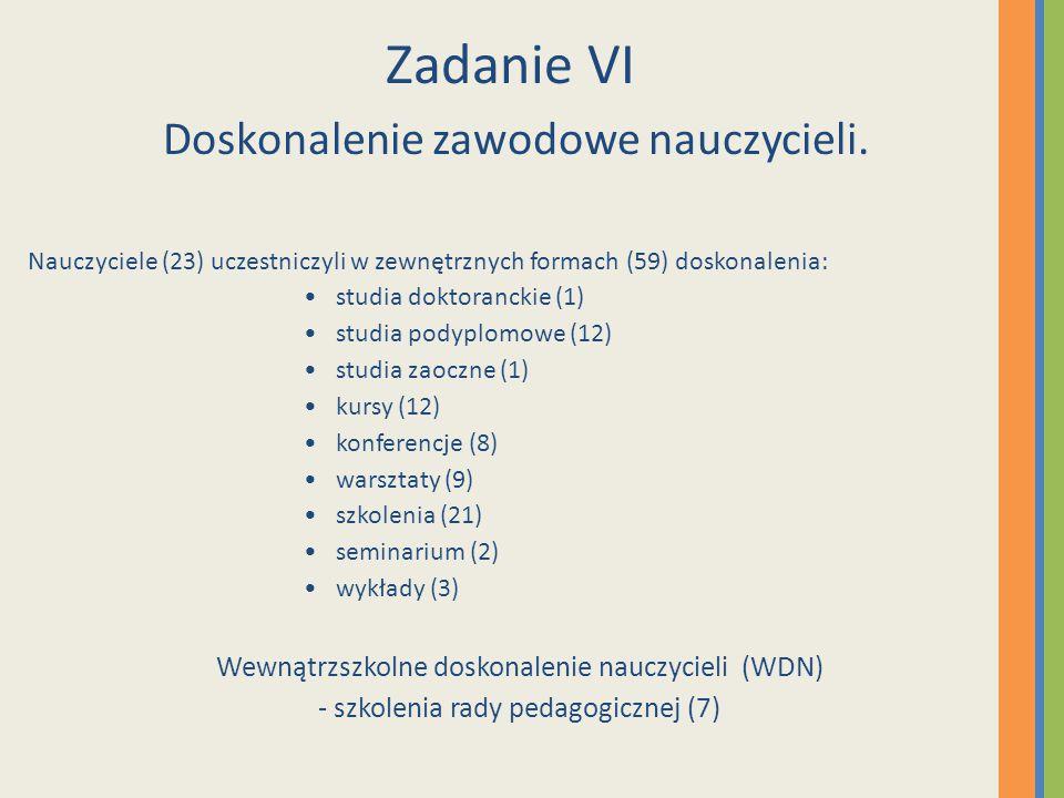 Zadanie VI Doskonalenie zawodowe nauczycieli.