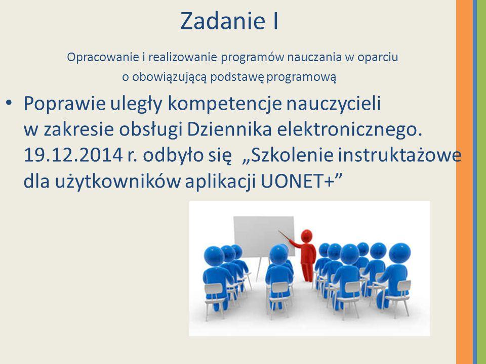 Zadanie I Opracowanie i realizowanie programów nauczania w oparciu o obowiązującą podstawę programową