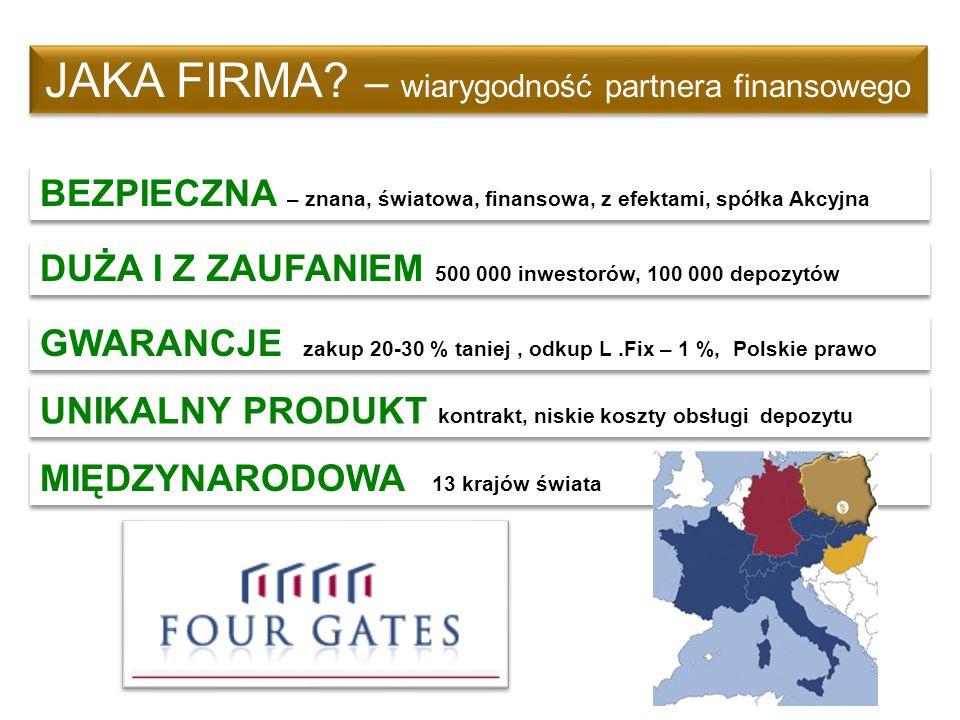 JAKA FIRMA – wiarygodność partnera finansowego