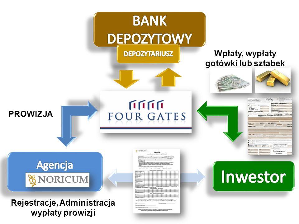 Inwestor BANK DEPOZYTOWY Agencja Noricum