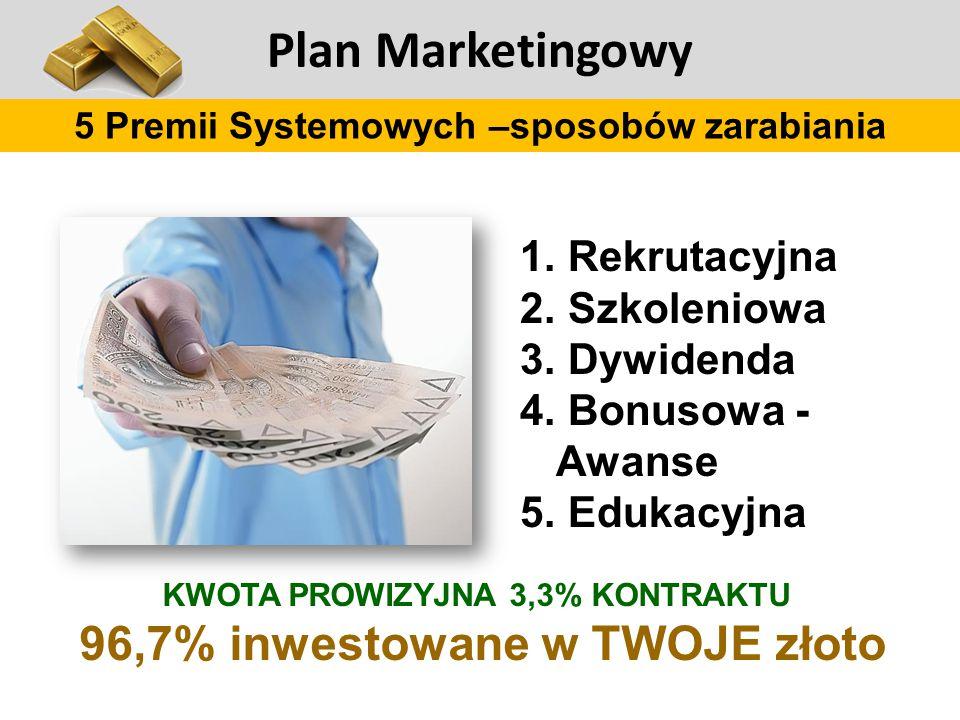 Plan Marketingowy Rekrutacyjna Szkoleniowa Dywidenda Bonusowa - Awanse