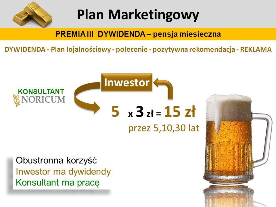 PREMIA III DYWIDENDA – pensja miesieczna
