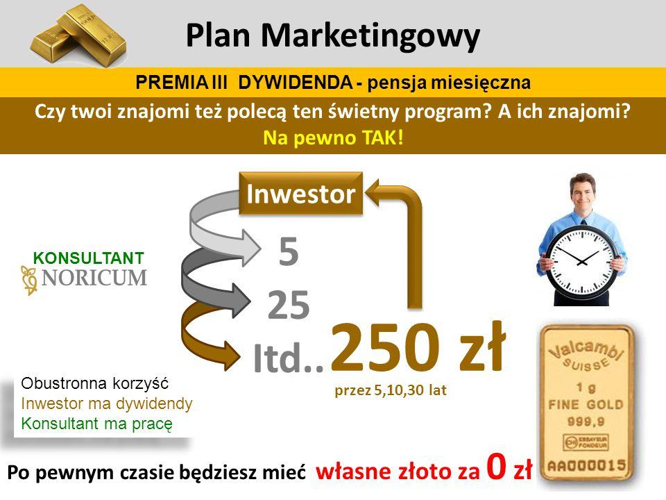 PREMIA III DYWIDENDA - pensja miesięczna
