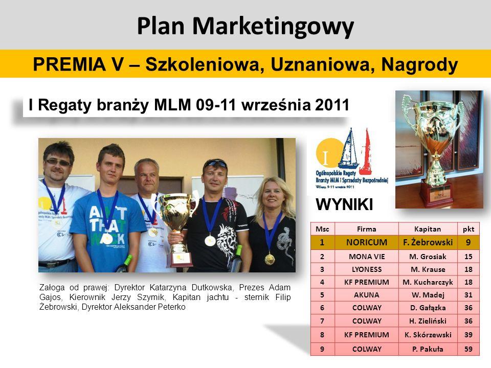 Plan Marketingowy PREMIA V – Szkoleniowa, Uznaniowa, Nagrody