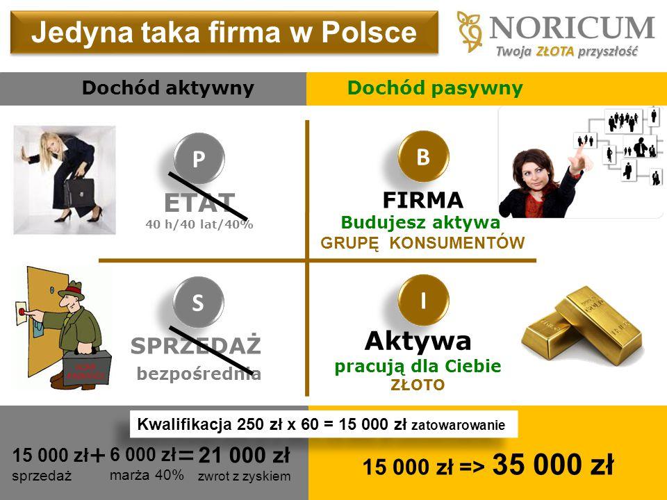 Jedyna taka firma w Polsce