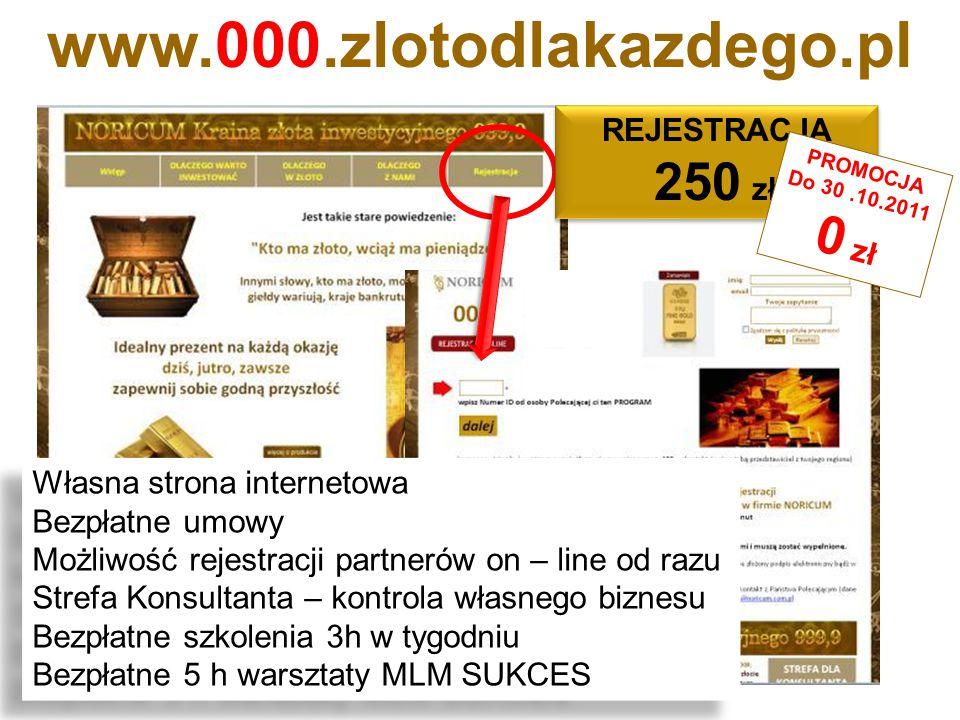 www.000.zlotodlakazdego.pl REJESTRACJA 250 zł