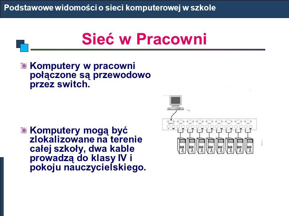 Podstawowe widomości o sieci komputerowej w szkole