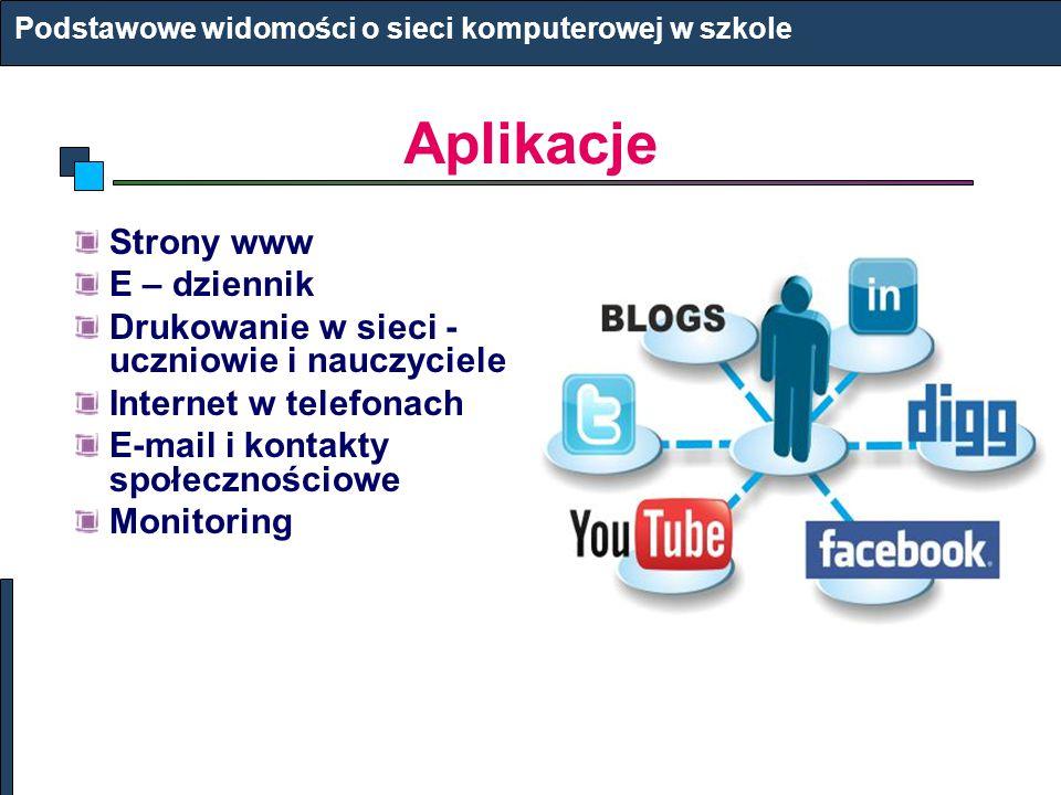 Aplikacje Strony www E – dziennik