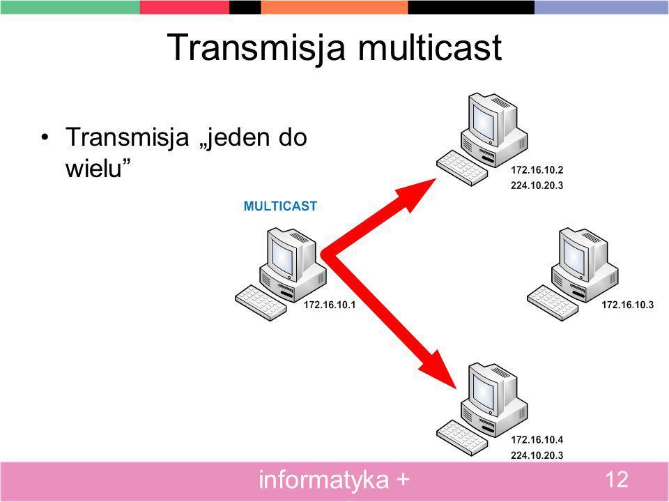 """Transmisja multicast Transmisja """"jeden do wielu informatyka + 12"""