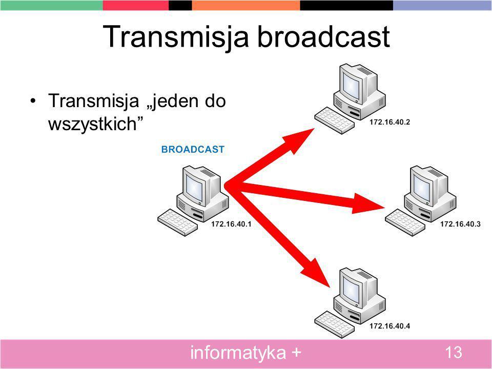 """Transmisja broadcast Transmisja """"jeden do wszystkich informatyka + 13"""