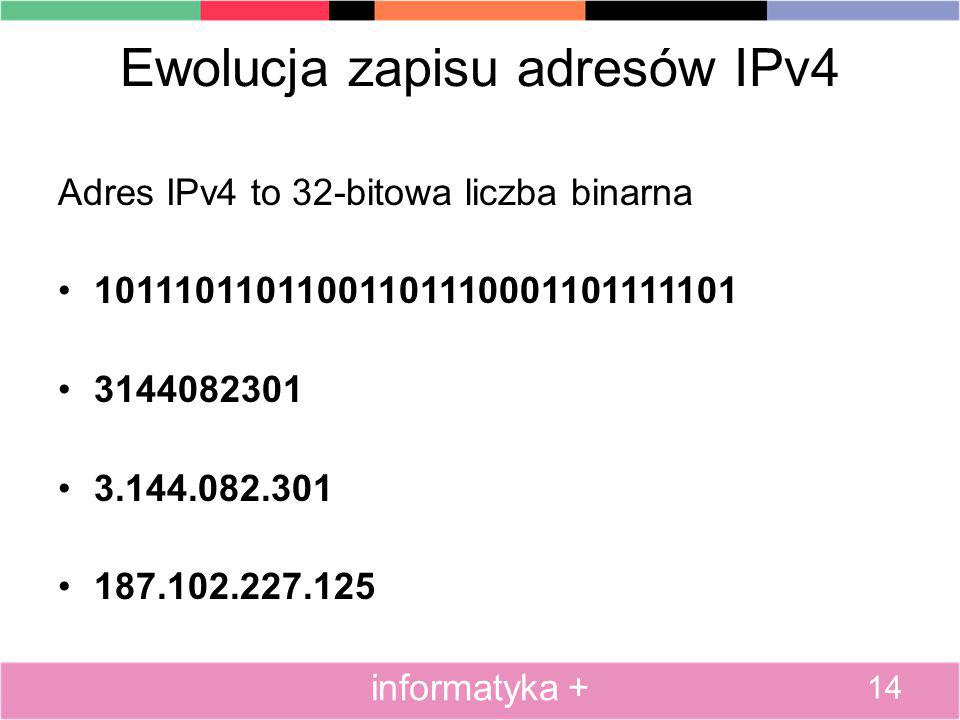 Ewolucja zapisu adresów IPv4