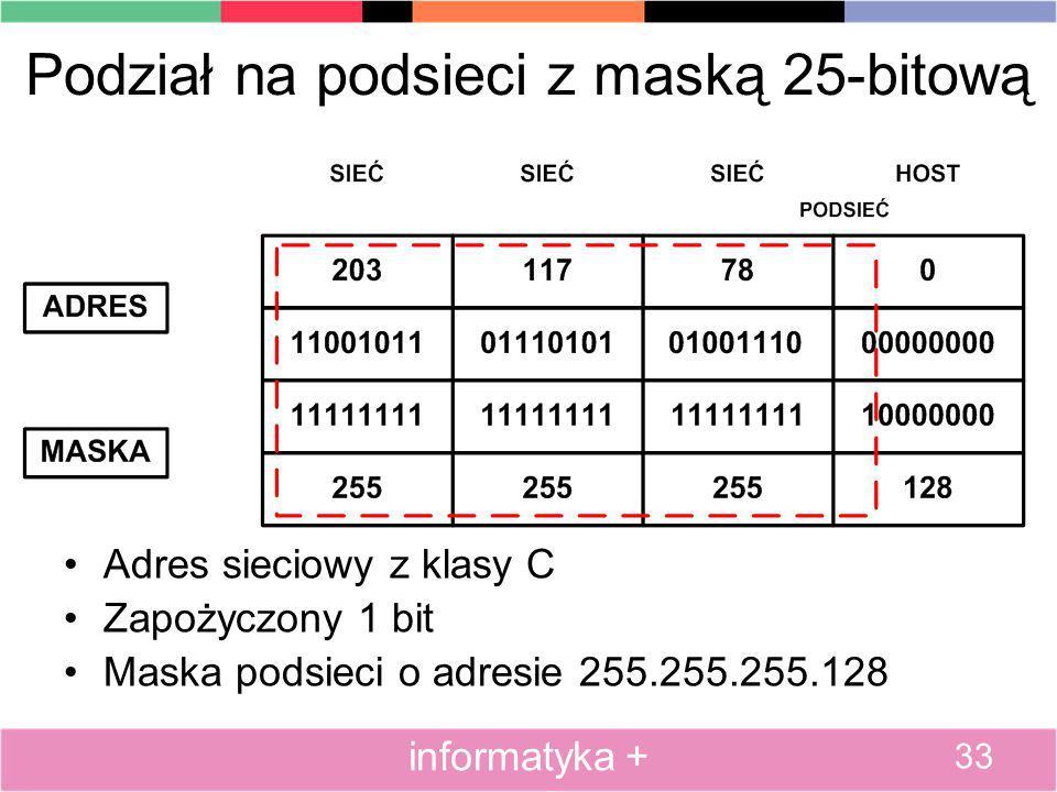 Podział na podsieci z maską 25-bitową