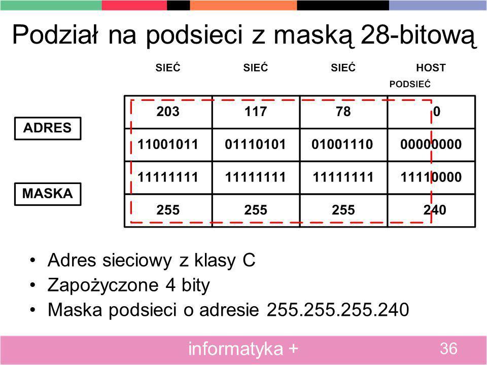 Podział na podsieci z maską 28-bitową