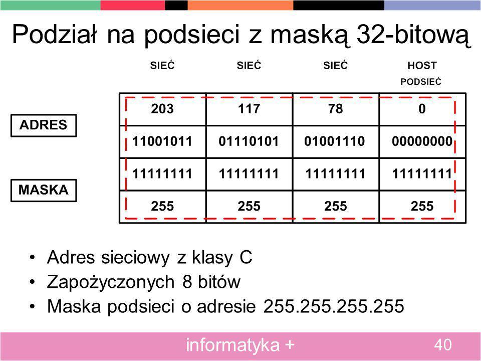 Podział na podsieci z maską 32-bitową