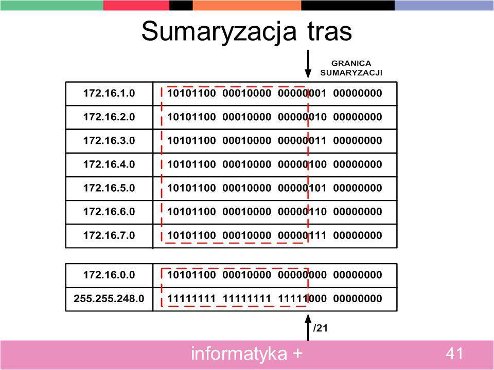 Sumaryzacja tras informatyka + 41