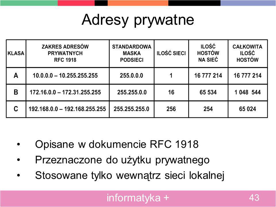 Adresy prywatne Opisane w dokumencie RFC 1918