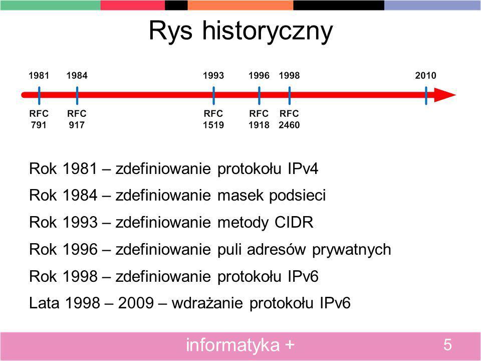 Rys historyczny informatyka + Rok 1981 – zdefiniowanie protokołu IPv4