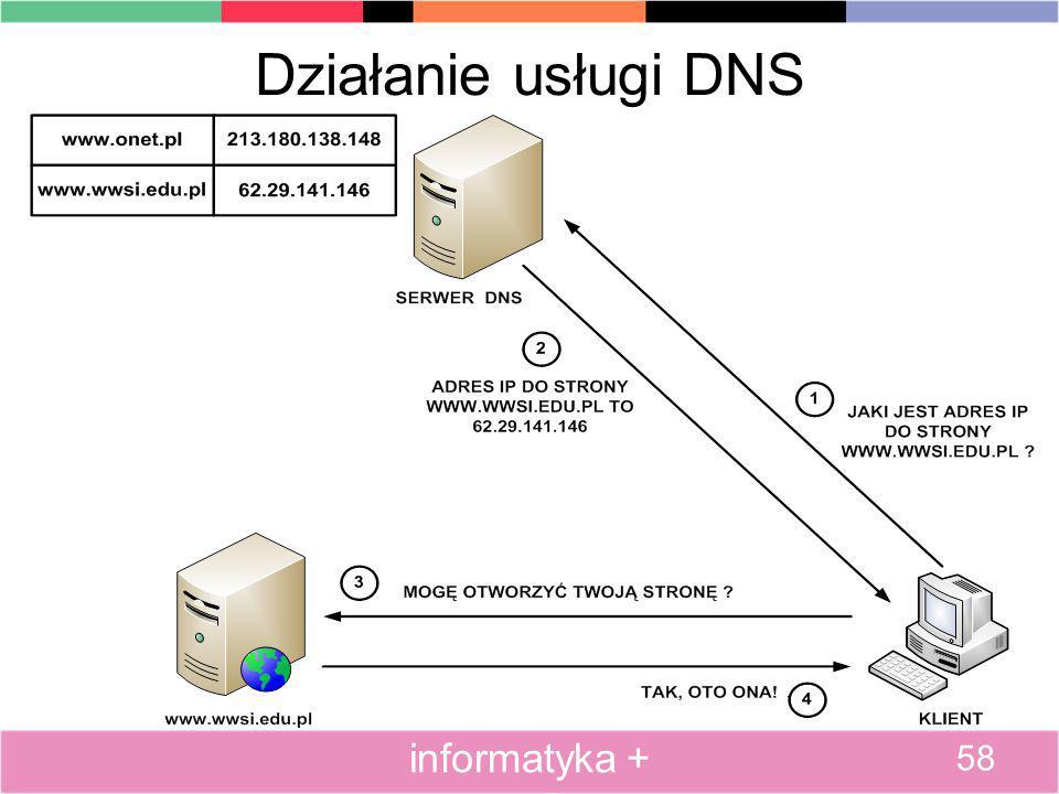 Działanie usługi DNS informatyka + 58