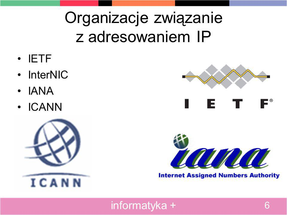 Organizacje związanie z adresowaniem IP
