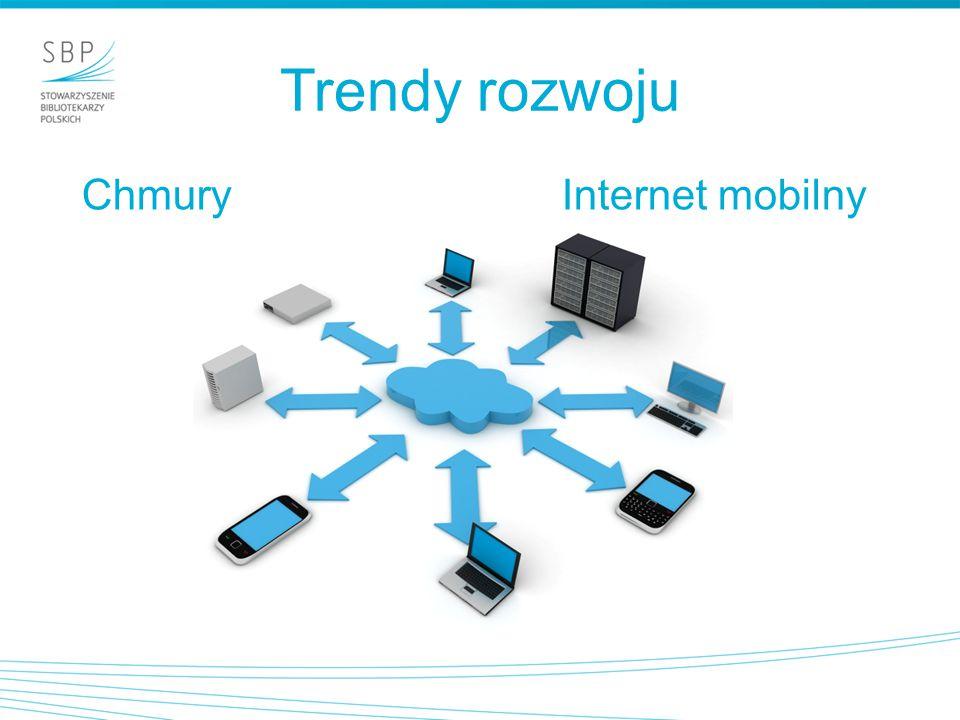 Trendy rozwoju Chmury Internet mobilny