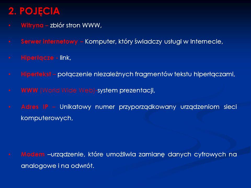 2. POJĘCIA Witryna – zbiór stron WWW,