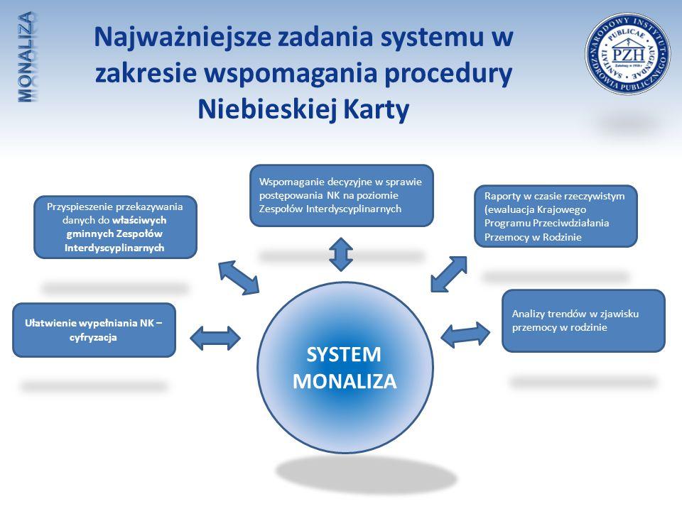Ułatwienie wypełniania NK – cyfryzacja