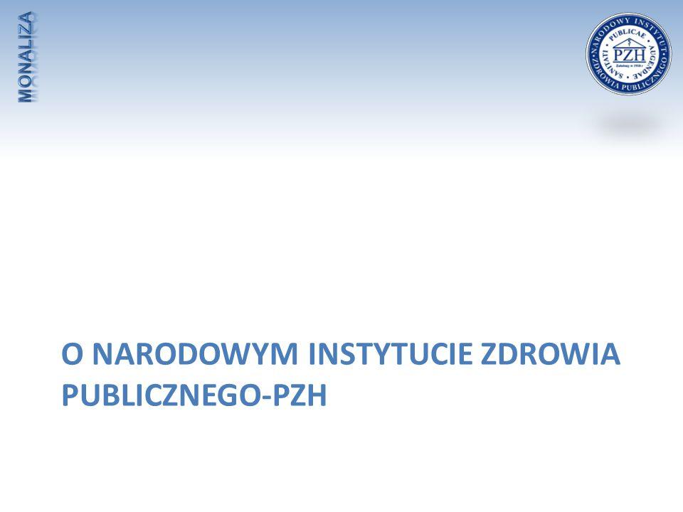 O Narodowym instytucie zdrowia publicznego-pzh