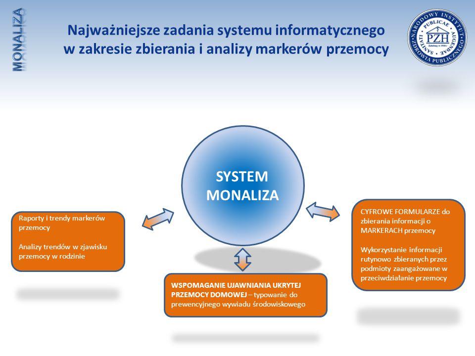 Najważniejsze zadania systemu informatycznego