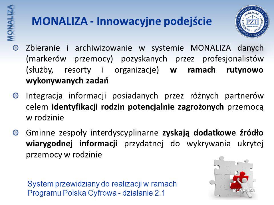 MONALIZA - Innowacyjne podejście