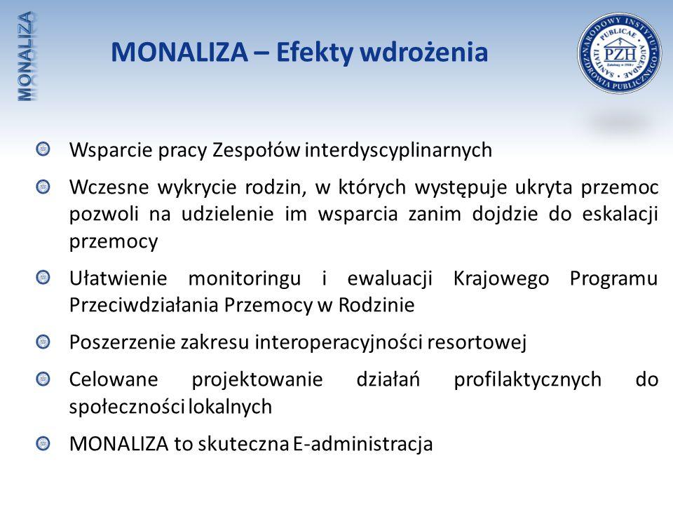 MONALIZA – Efekty wdrożenia