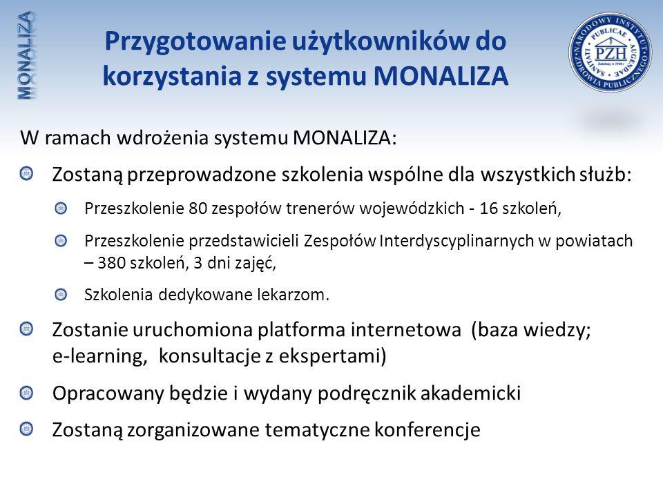 Przygotowanie użytkowników do korzystania z systemu MONALIZA