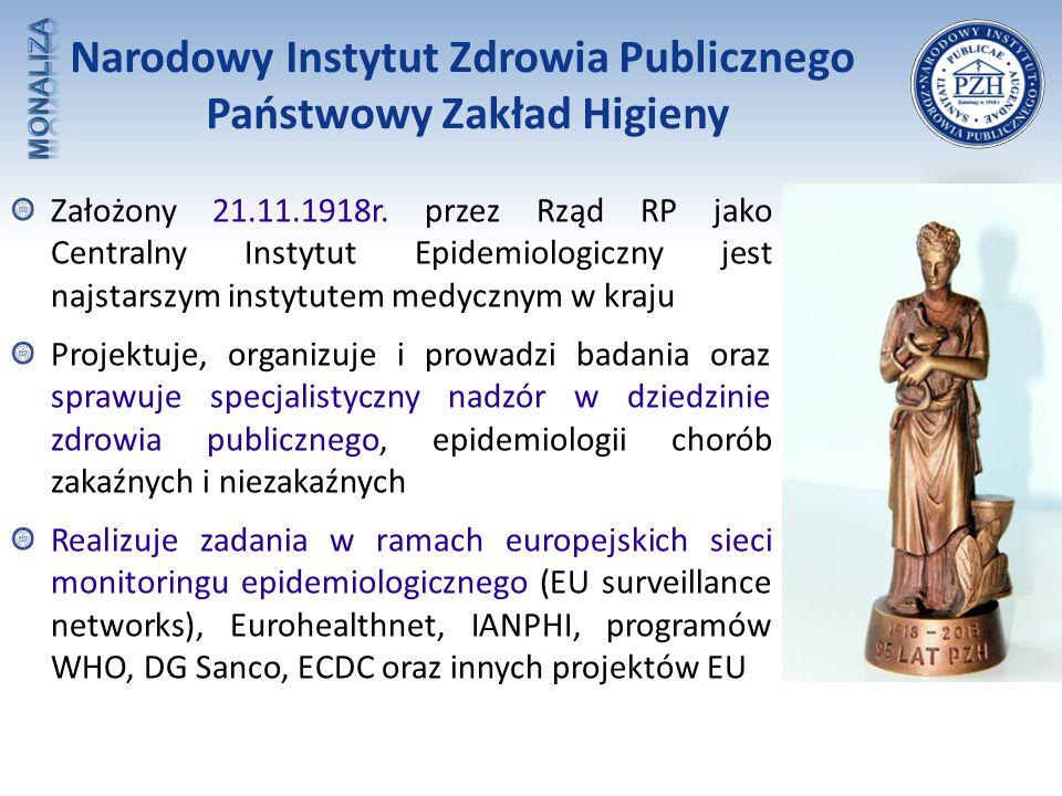 Narodowy Instytut Zdrowia Publicznego Państwowy Zakład Higieny