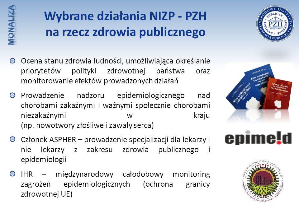 Wybrane działania NIZP - PZH na rzecz zdrowia publicznego