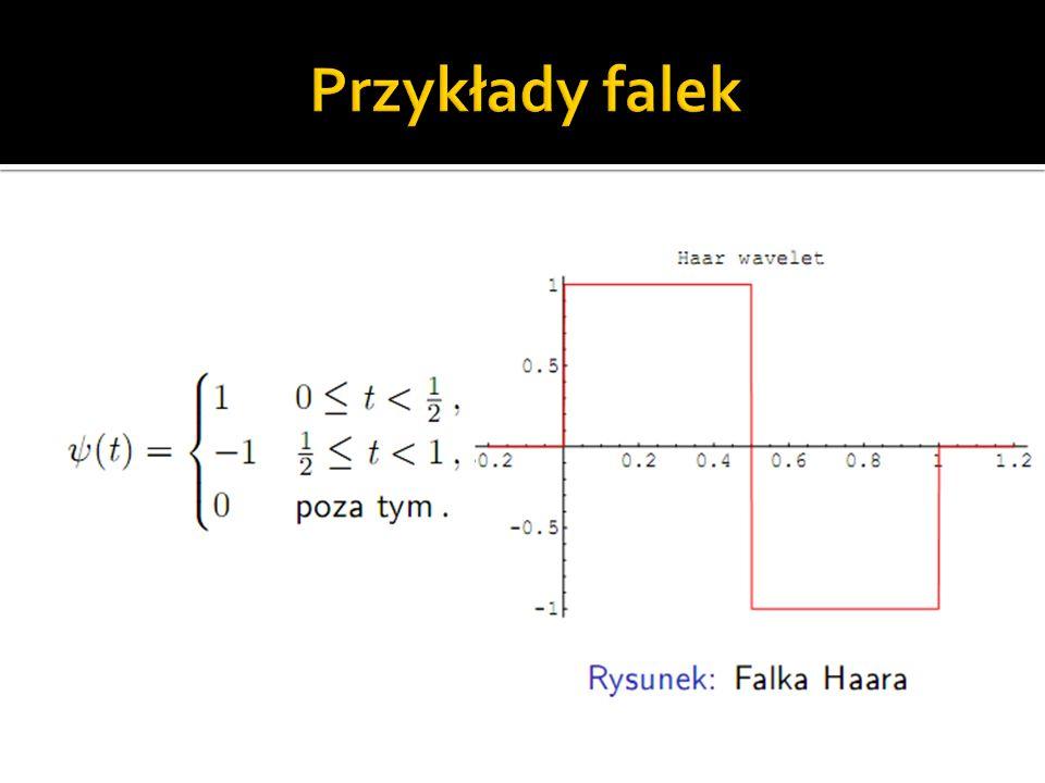 Przykłady falek