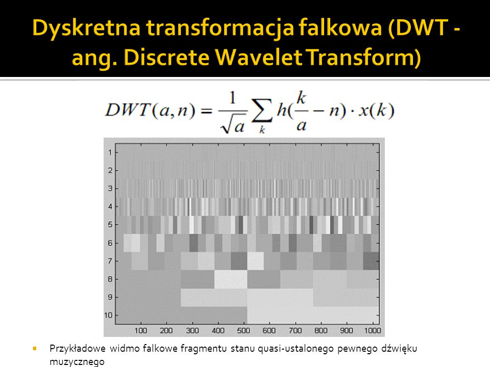 Dyskretna transformacja falkowa (DWT - ang. Discrete Wavelet Transform)