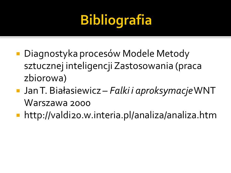 Bibliografia Diagnostyka procesów Modele Metody sztucznej inteligencji Zastosowania (praca zbiorowa)