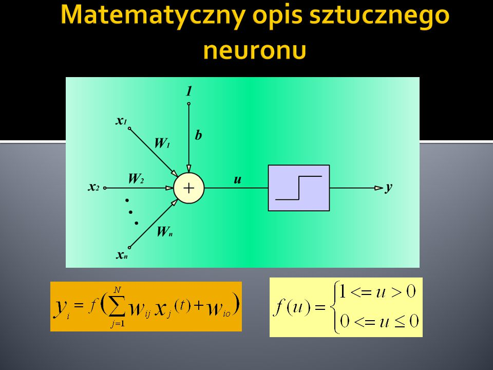 Matematyczny opis sztucznego neuronu