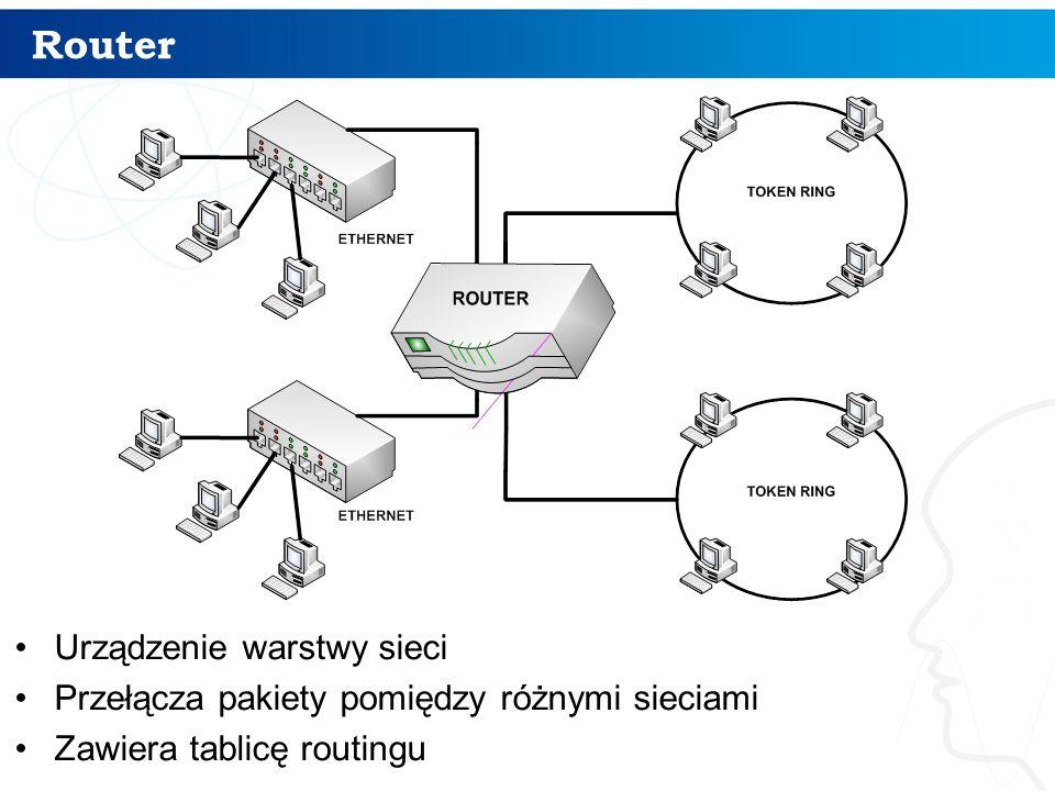 Router Urządzenie warstwy sieci