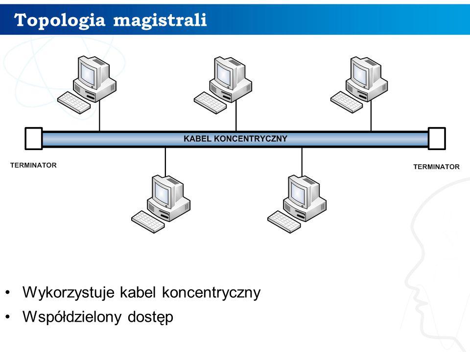 Topologia magistrali Wykorzystuje kabel koncentryczny