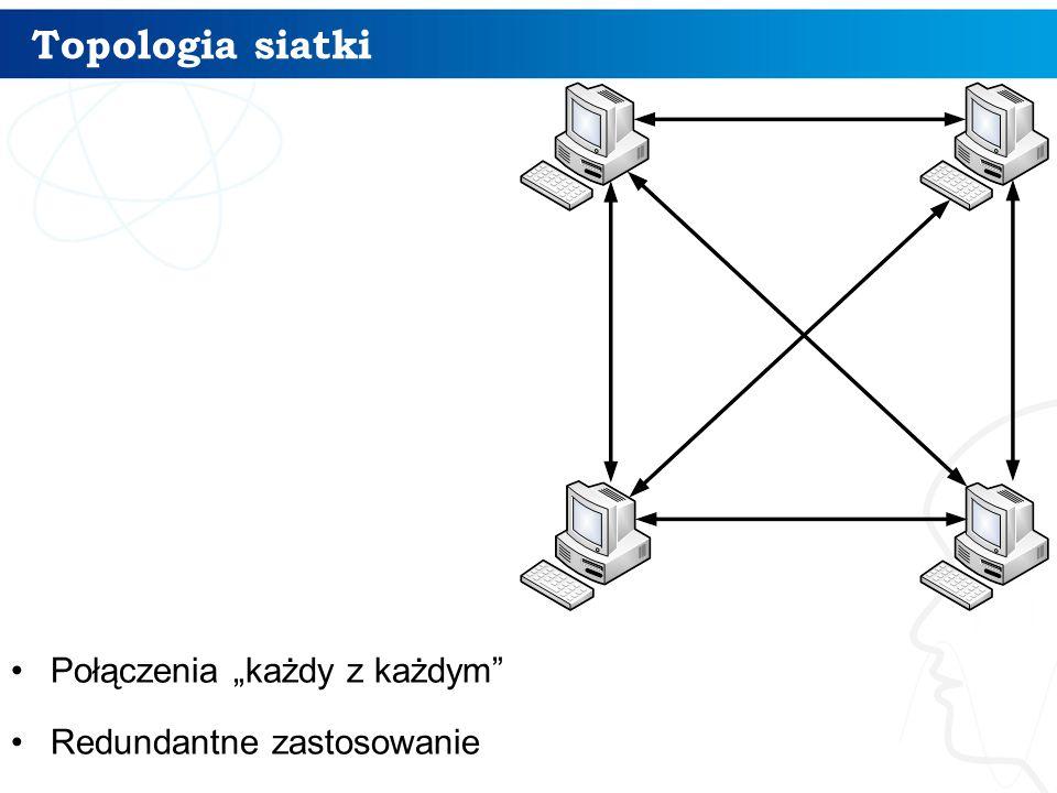 """Topologia siatki Połączenia """"każdy z każdym Redundantne zastosowanie"""