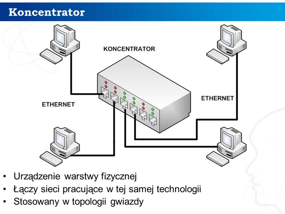 Koncentrator Urządzenie warstwy fizycznej