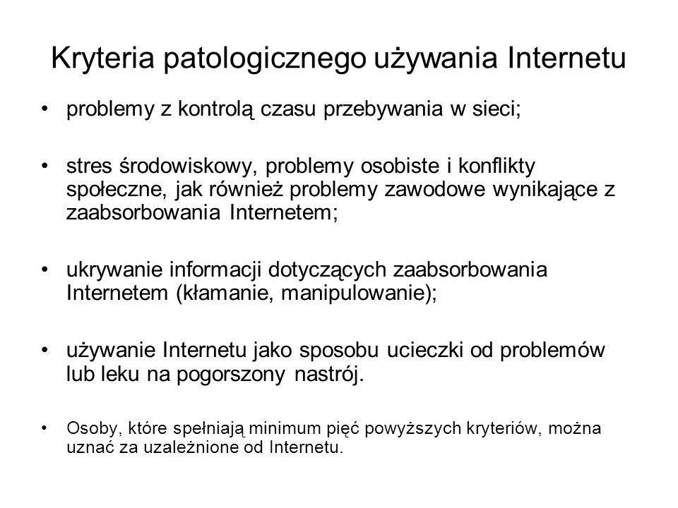 Kryteria patologicznego używania Internetu