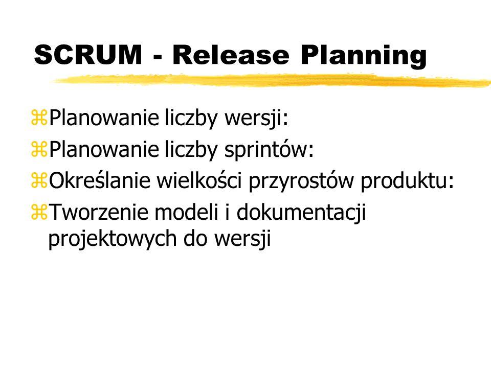 SCRUM - Release Planning