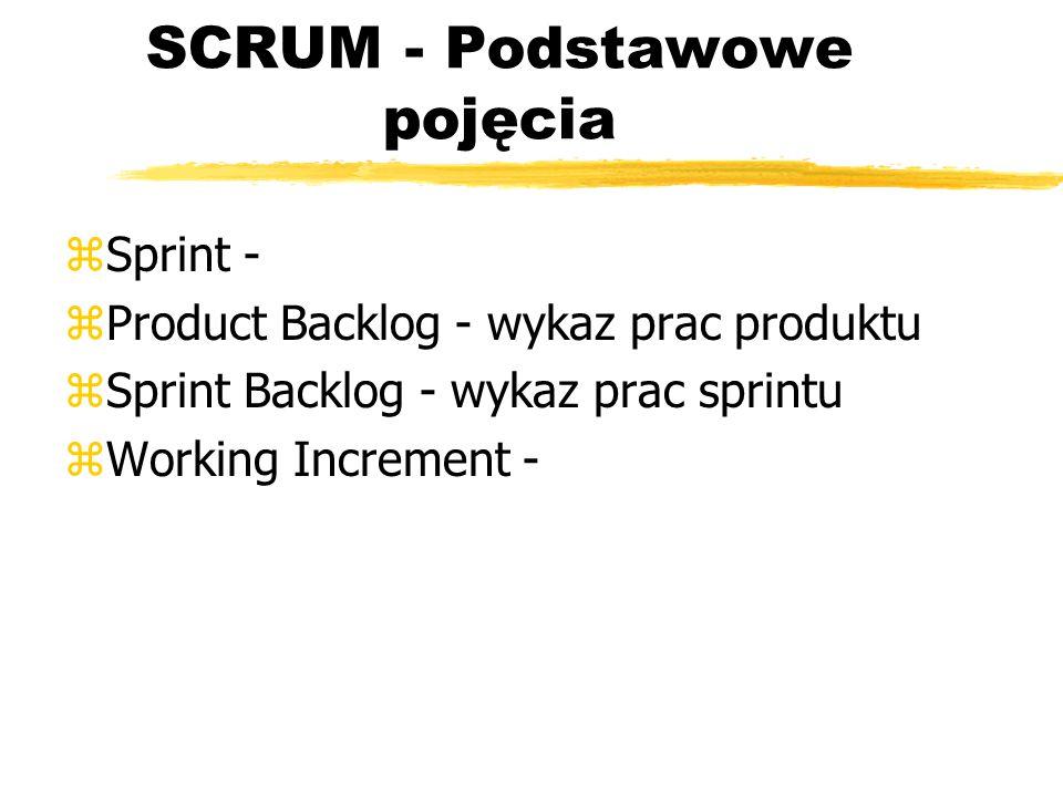 SCRUM - Podstawowe pojęcia