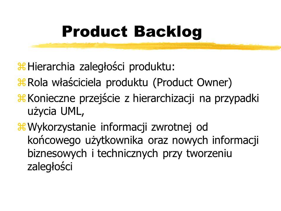 Product Backlog Hierarchia zaległości produktu: