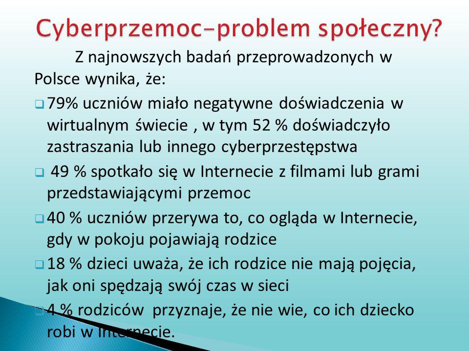 Cyberprzemoc-problem społeczny