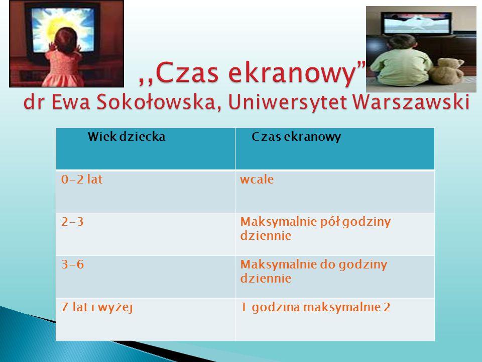 ,,Czas ekranowy dr Ewa Sokołowska, Uniwersytet Warszawski