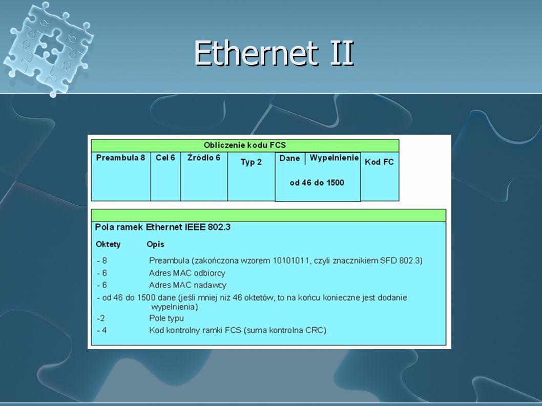 Ethernet II