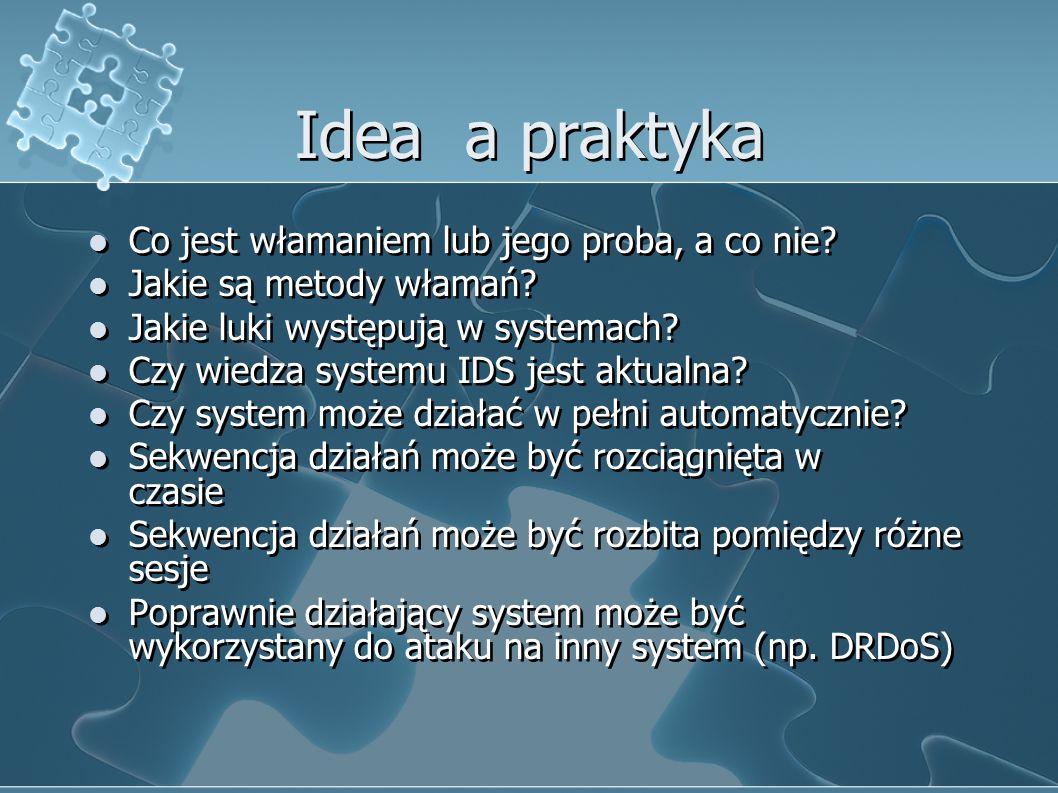 Idea a praktyka Co jest włamaniem lub jego proba, a co nie