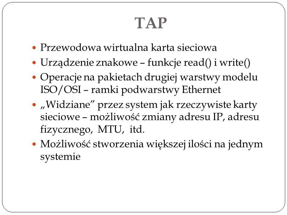 TAP Przewodowa wirtualna karta sieciowa